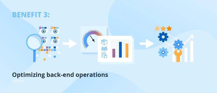 optimizing operations with bi