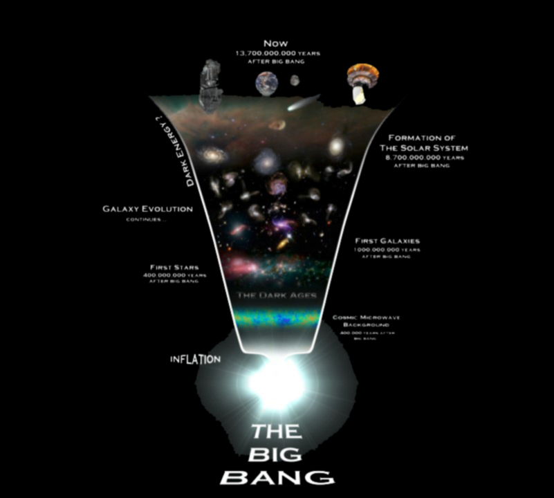Artificial-Intelligence-in-astronomy-the-big-bang