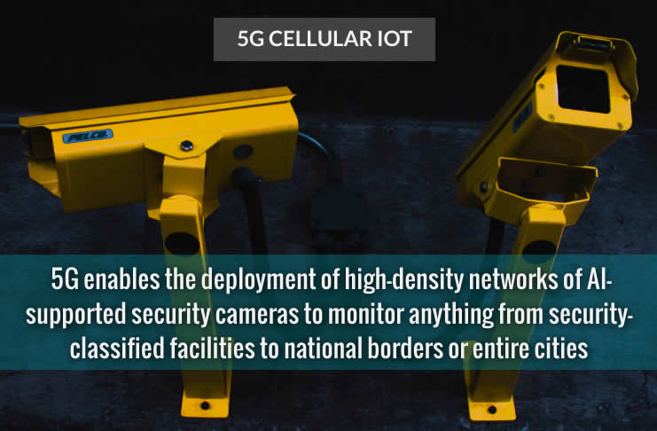 5G cellular IoT - 5G enables the deployment of high-density networks of AI-supported security cameras