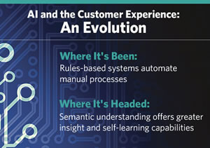 AI and the customer experience - AI becomes key in customer service