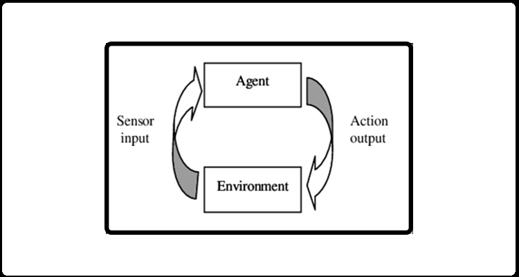 Abstract-view-of-Agents