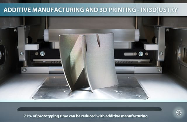 Additive manufacturing and 3D Printing - prototyping time reduction