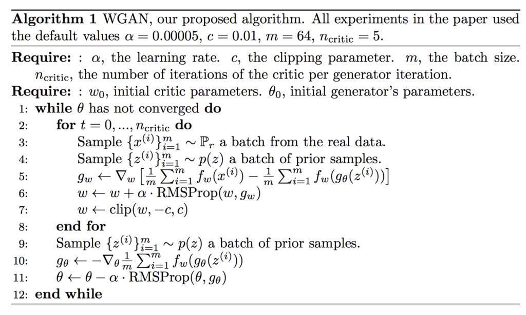 Algorithm for the Wasserstein Generative Adversarial Network (WGAN)