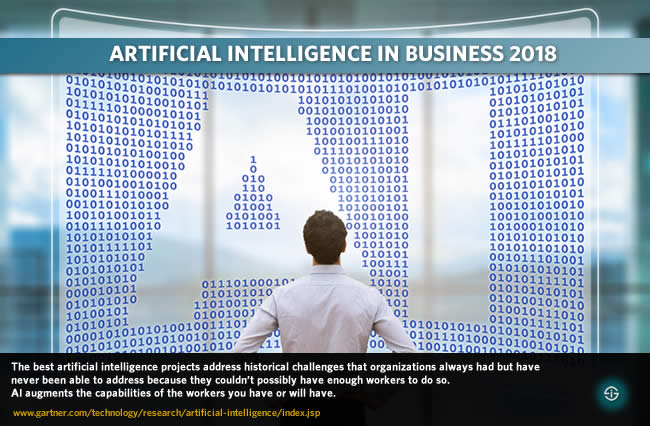 Artificial intelligence in business 2018