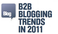 B2B blogging trends