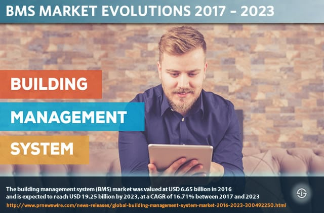 BMS market evolutions and value - the BMS market is expected to reach over USD 19 billion by 2023 with IoT as one driver