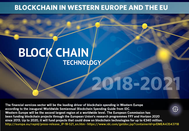 Blockchain in the EU and Western Europe 2018 - 2021