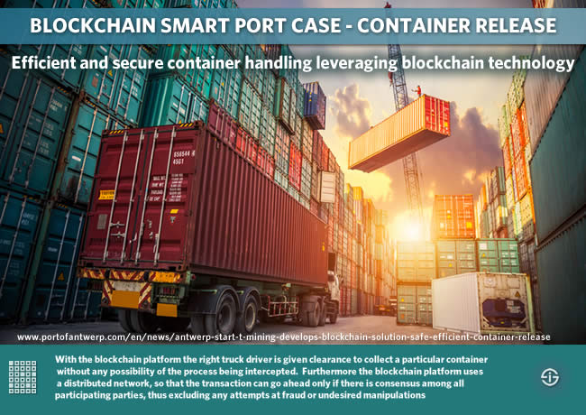 Blockchain smart port case port of Antwerp - container release - efficient and secure container handling leveraging blockchain technology