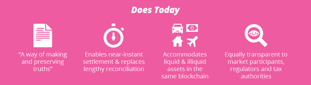 what blockchain does today