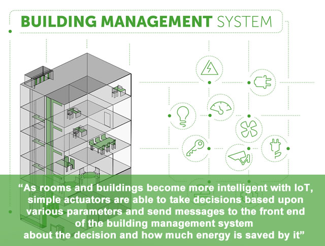 Building management systems and IoT - towards autonomous decisions in the intelligent room and smart building