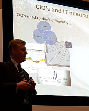 CIOs and IT need to think differently Myron Hrycyk Group CIO at Severn Trent PLC said at the AIIM Forum UK 2015 and he is one of many who does