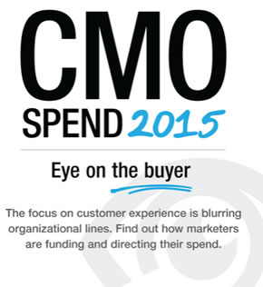 CMO spend and the customer experience - free report Gartner