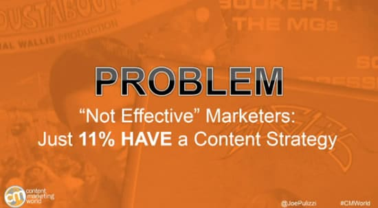 Content marketing efficiency and strategy go hand in hand – source Content Marketing Institute