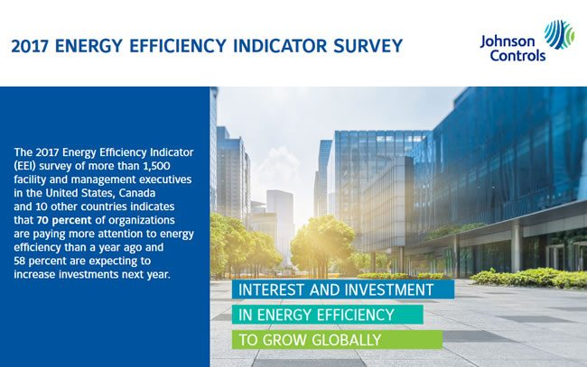 Cover 2017 Johnson Controls Energy Efficiency Indicator Survey - click for full PDF with results