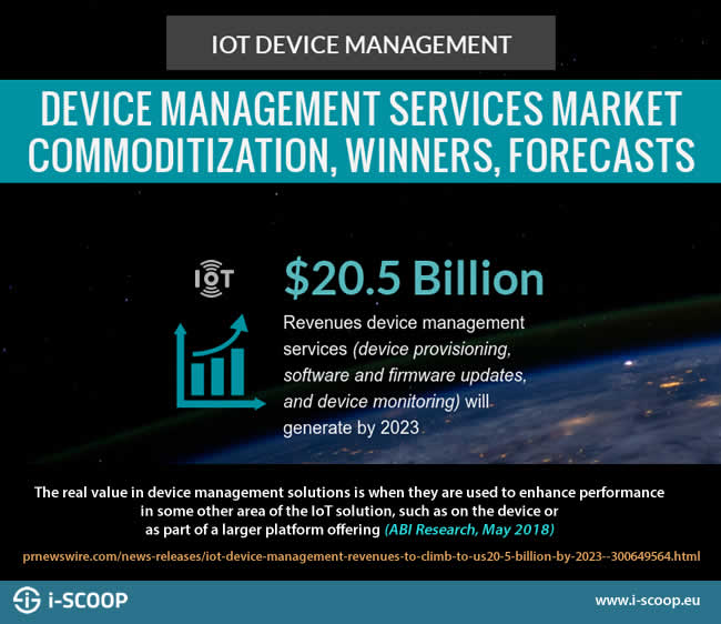 Device management services market IoT device provisioning firmware updates and device monitoring IoT platform market