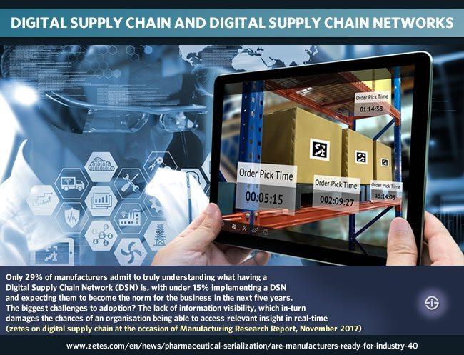 Digital supply chain and digital supply chain networks