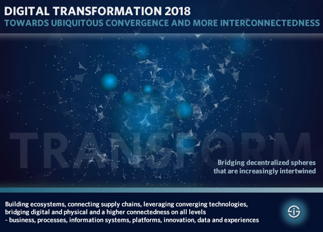 Digital transformation 2018 - convergence and interconnectedness
