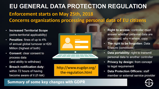 EU General Data Protection Regulation - summary of some key GDPR changes - attention - read the details