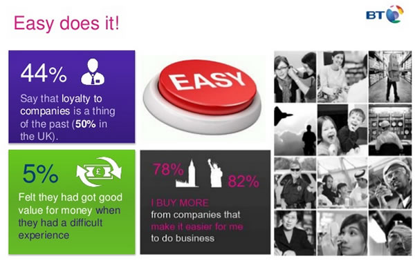 Easy does it - from the presentation by Nicola Millard at the Social Media Day Antwerp 2014