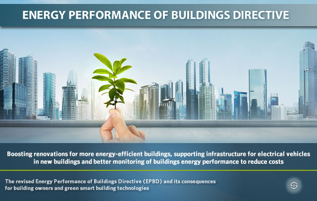 Energy performance of buildings directive - the new EPBD and its consequences