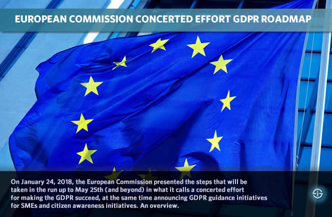 European Commission concerted effort GDPR roadmap with GDPR guidance initiatives