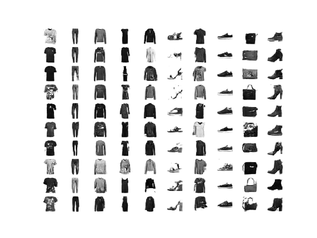 Example of 100 Generated items of Clothing using a Conditional GAN.