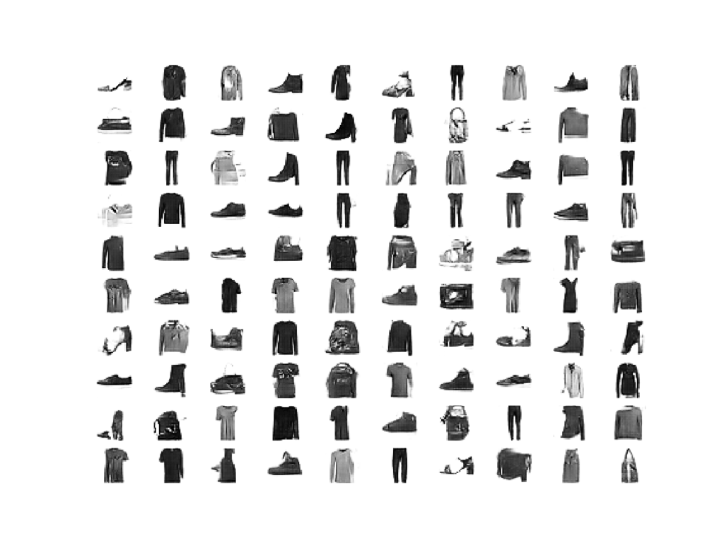 Example of 100 Generated items of Clothing using an Unconditional GAN.