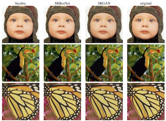 Example of GAN Generated Images with Super Resolution