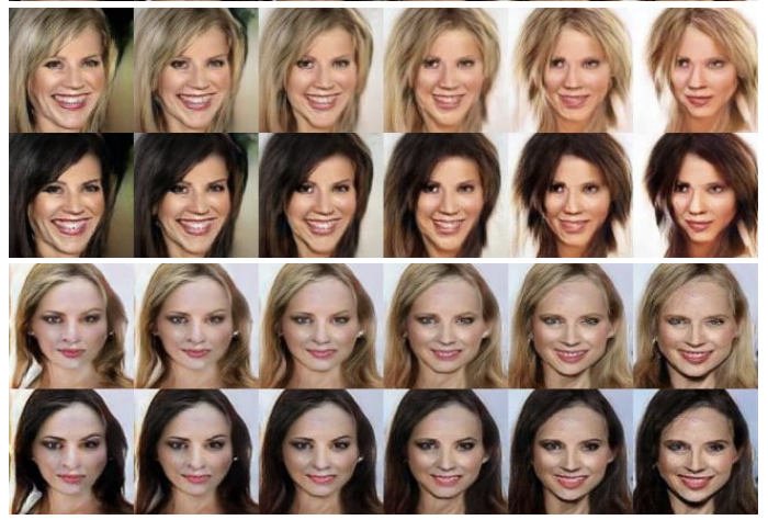 Example of GANs used to Generate Faces with and Without Blond Hair
