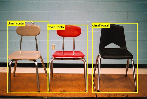 Example of Image Classification With Localization of Multiple Chairs From VOC 2012