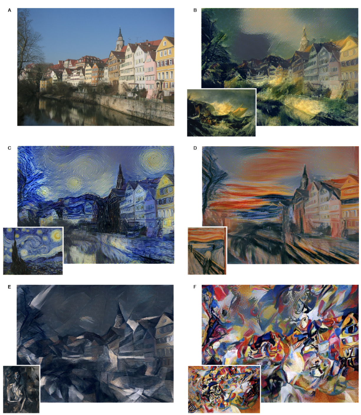 Example of Neural Style Transfer from Famous Artworks to a Photograph