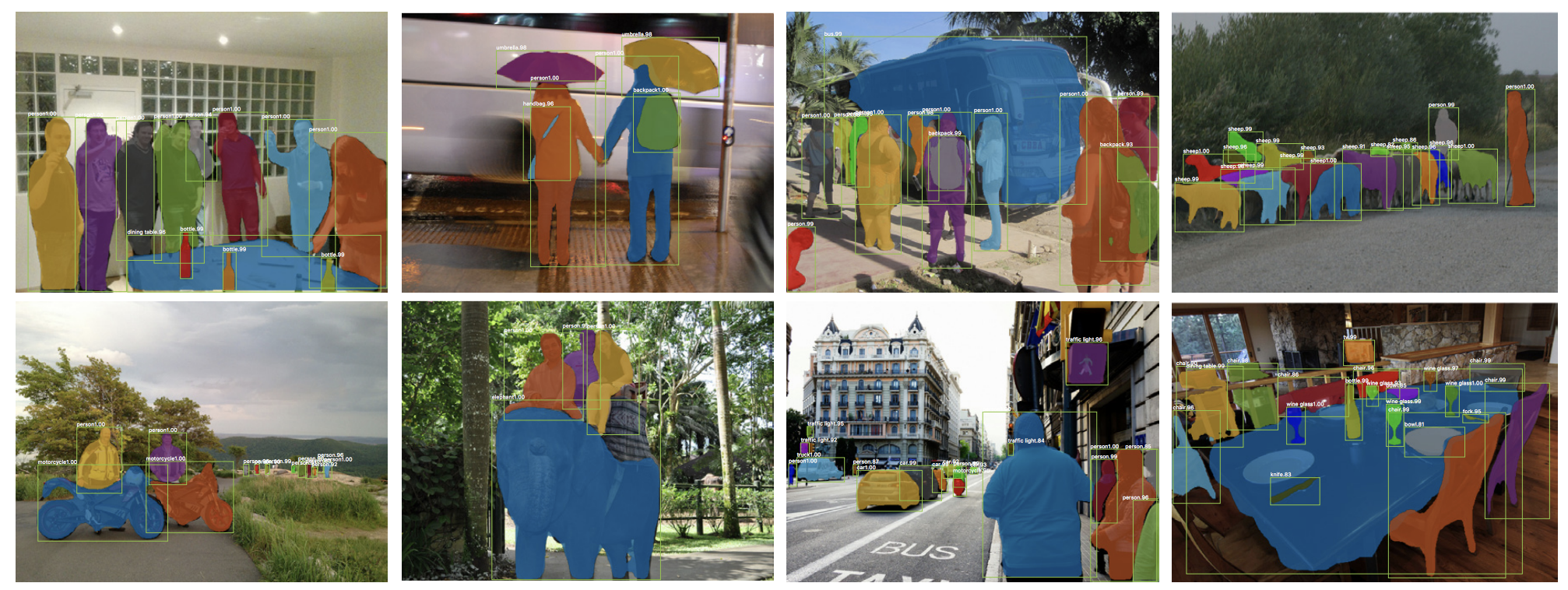 Example of Object Segmentation on the COCO Dataset