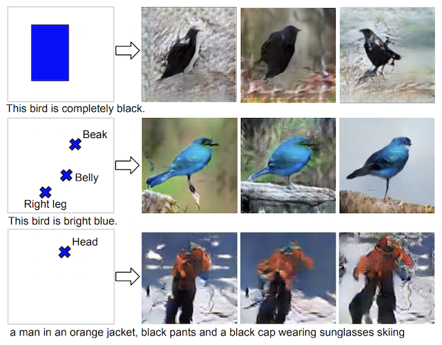 Example of Photos of Object Generated from Text and Position Hints with a GAN