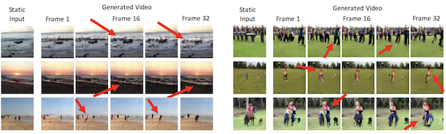 Example of Video Frames Generated with a GAN