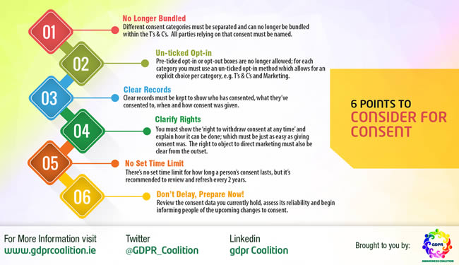 GDPR and consent - 6 points to consider for consent by the GDPR Awareness Coalition