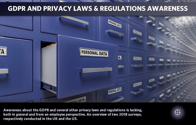 GDPR and privacy laws and regulations awareness research 2018