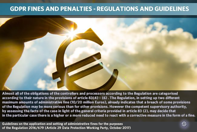 GDPR fines and penalties - regulations and guidelines on the application and setting of administrative fines for the purposes of the General Data Protection Regulation by the Article 29 Data Protection Working Party October 2017