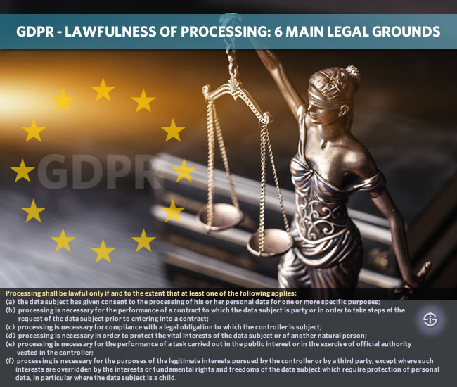 GDPR lawfulness of personal data processing - 6 main legal grounds GDPR Article 6