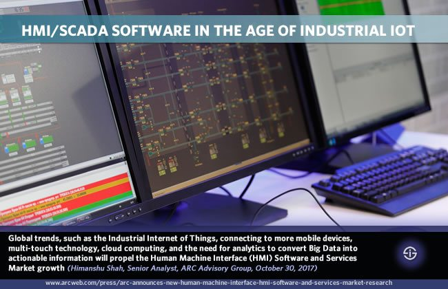 HMI SCADA software and services market driven by industrial Internet of Things