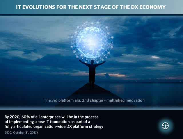 IT evolutions for the next stage of the DX economy and digital transformation - the second chapter of the third platform era