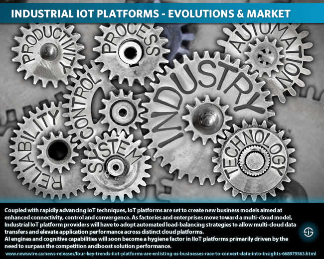 Industrial IoT platforms - solutions technologies evolutions and market