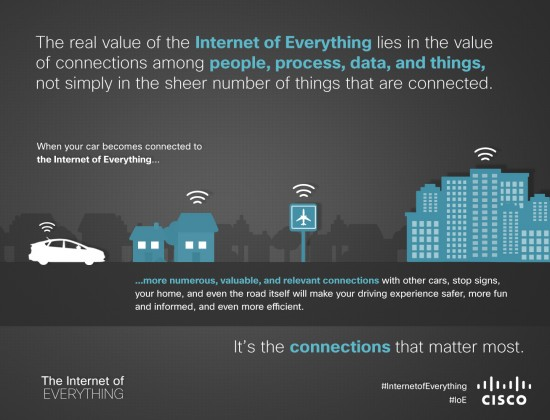 Internet of Everything - the connections matter most - source blog post Cisco - read more