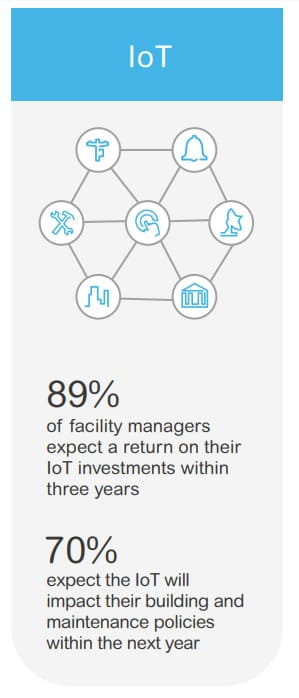 IoT and building and maintenance policies - source Schneider Electric infographic - click for full PDF