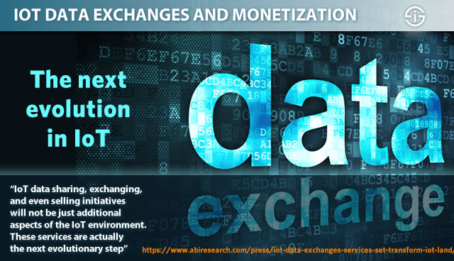 IoT data sharing exchanging and monetization the next step in IoT
