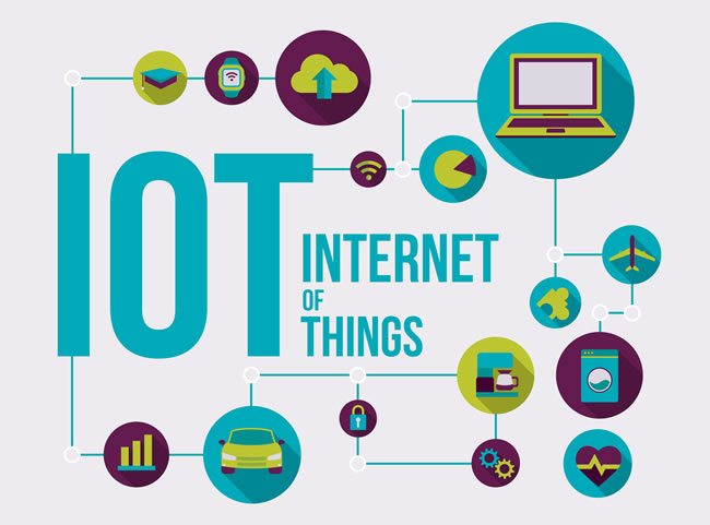 IoT technology - IoT devices