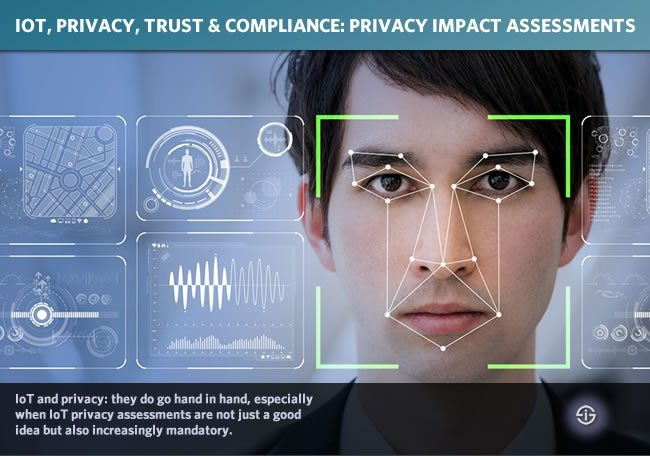 IoT privacy trust and compliance - IoT privacy assessments