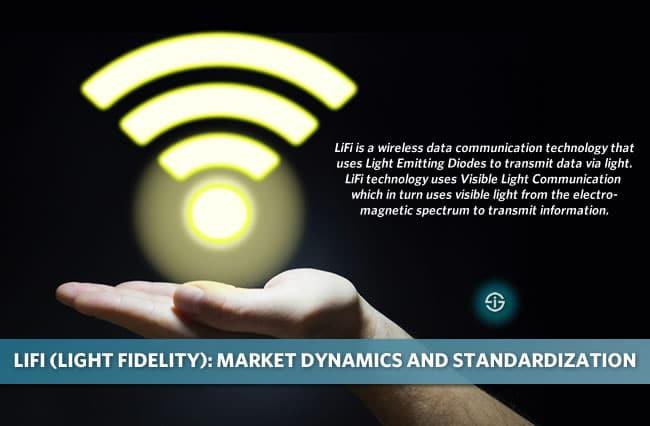 LiFi Li-Fi Light Fidelity LED Visible Light Communication market and standardization