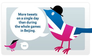 London 2012 ruled on Twitter – source BT