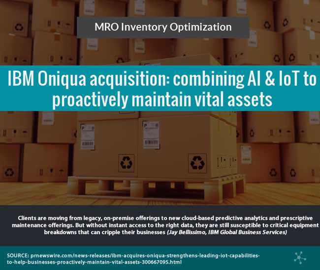 MRO Inventory Optimization - IBM Oniqua acquisition combining AI and IoT capabilities to proactively maintain vital assets Jay Bellissimo quote predictive analytics and prescriptive maintenance offerings