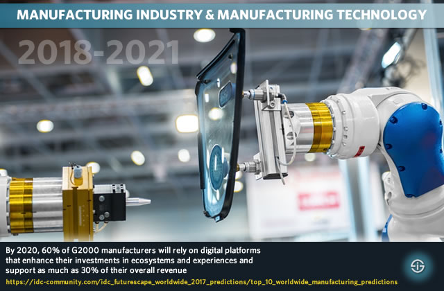 Manufacturing industry and manufacturing technology forecasts